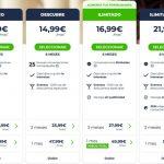 ¿Cuánto cuesta Meetic en 2021? ¿Cuáles son los precios o tarifas de Meetic.es?